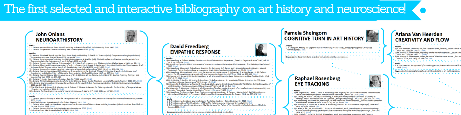 The first selected and interactive bibliography on art history and neuroscience!